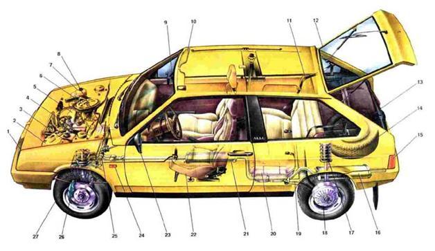 Автомобили ВАЗ-2108, ВАЗ-2109